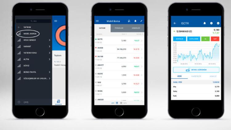 İşCep indir – İş Bankası Mobil Uygulaması